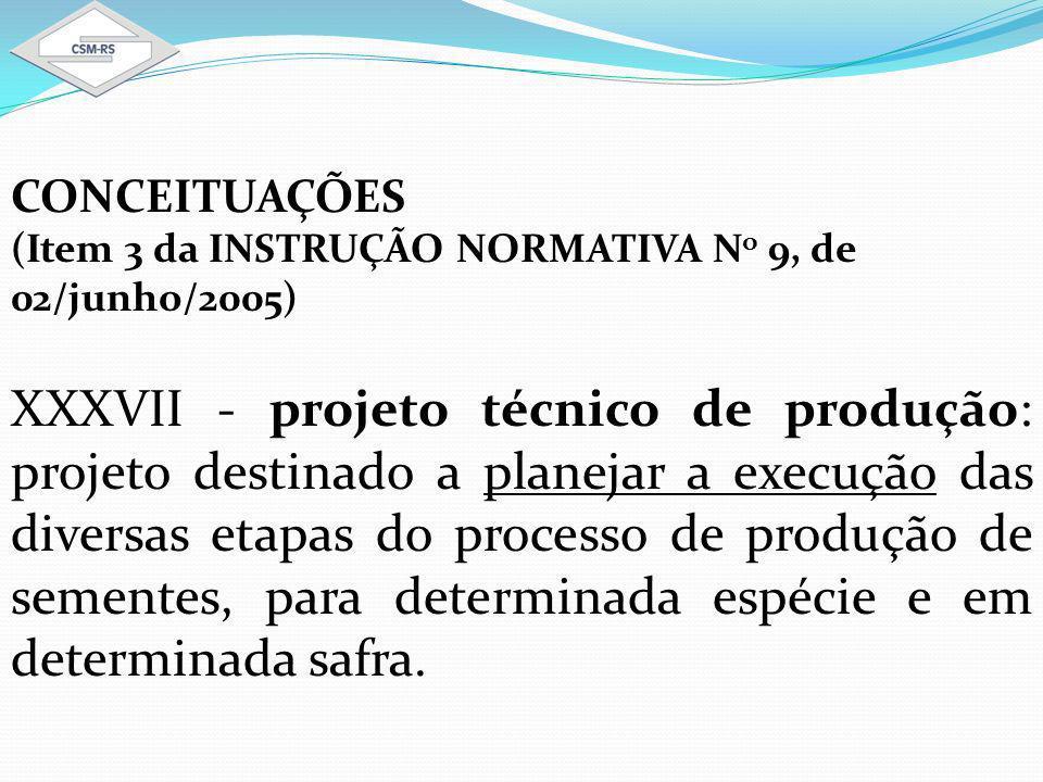 CONCEITUAÇÕES (Item 3 da INSTRUÇÃO NORMATIVA No 9, de 02/junho/2005)