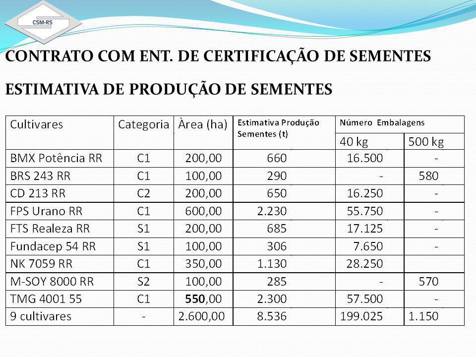 CONTRATO COM ENT. DE CERTIFICAÇÃO DE SEMENTES