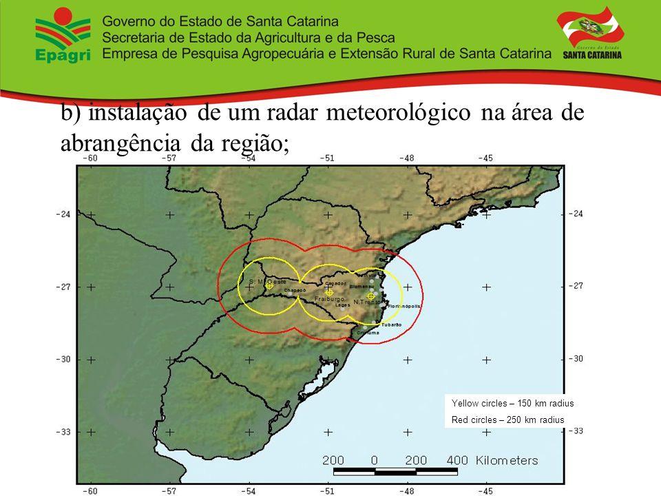 b) instalação de um radar meteorológico na área de abrangência da região;
