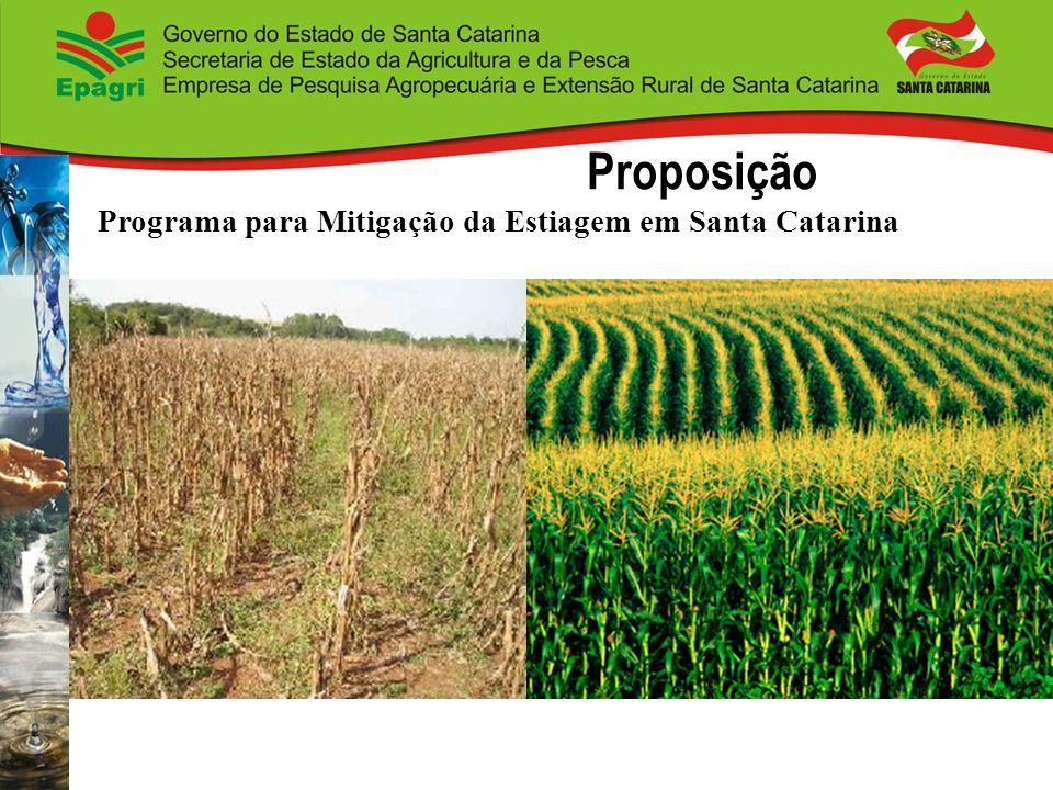 Proposição Programa para Mitigação da Estiagem em Santa Catarina