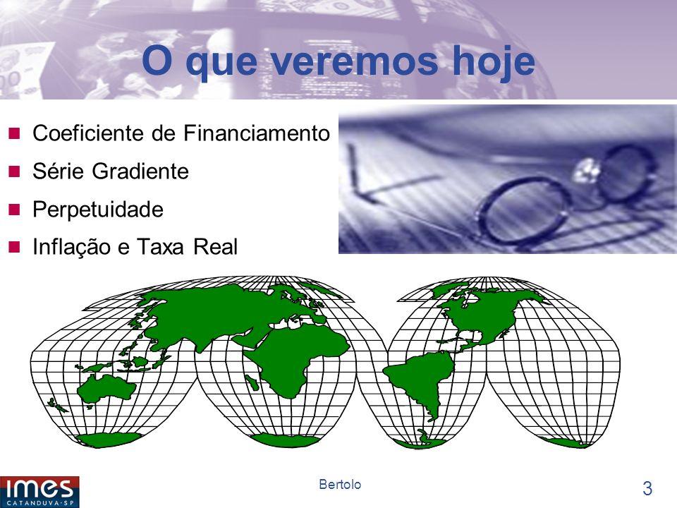 O que veremos hoje Coeficiente de Financiamento Série Gradiente