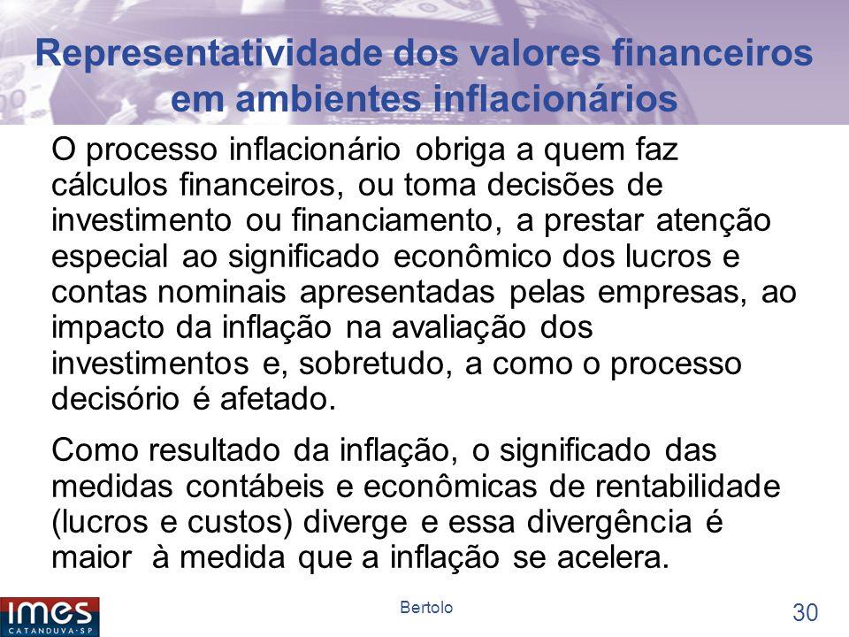 Representatividade dos valores financeiros em ambientes inflacionários