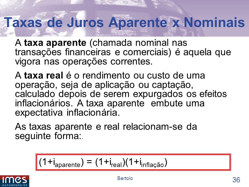 Taxas de Juros Aparente x Nominais