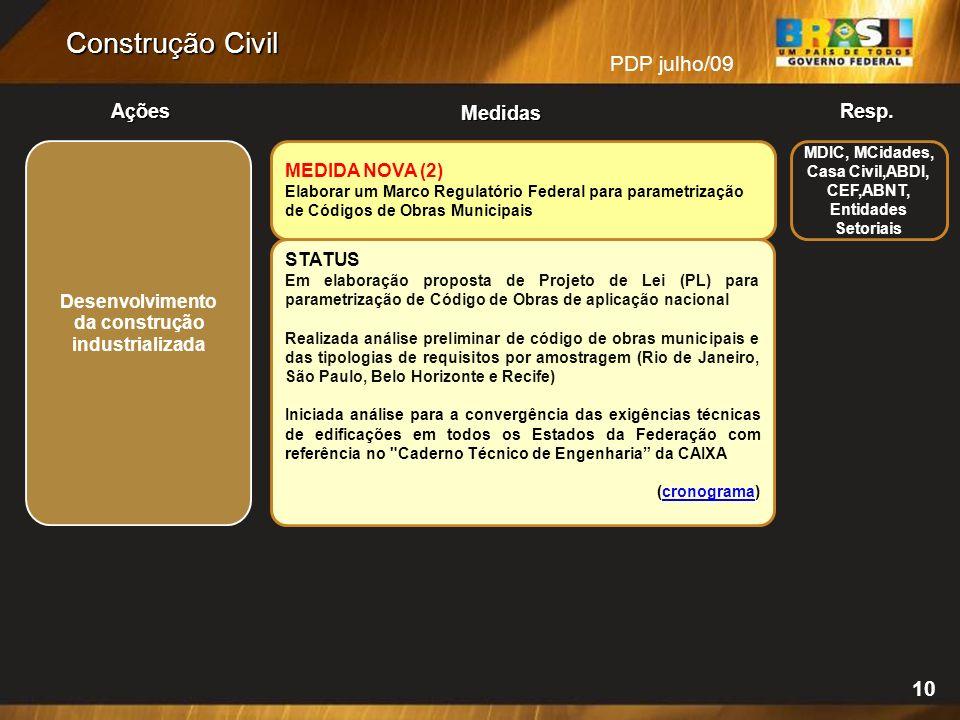 Construção Civil PDP julho/09 10 Ações Medidas Resp. MEDIDA NOVA (2)