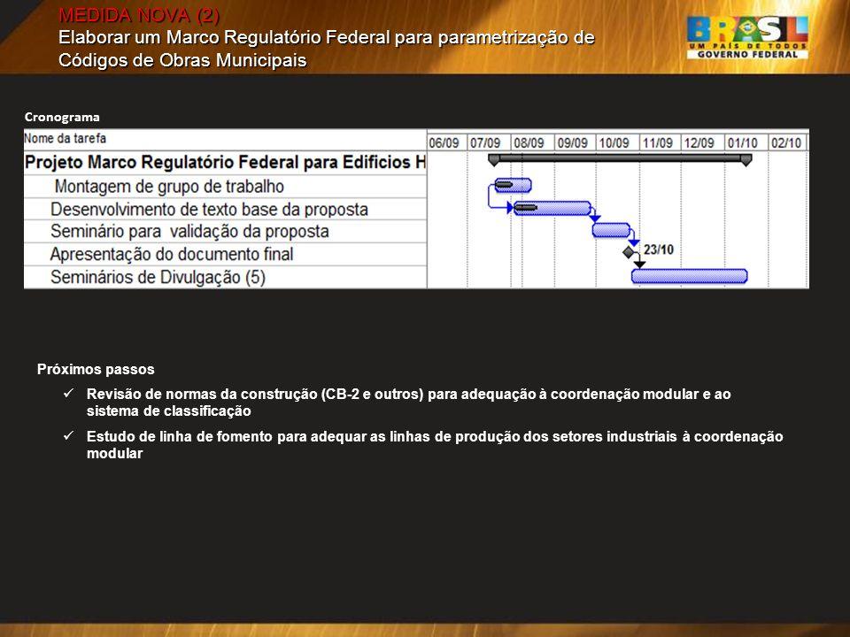MEDIDA NOVA (2) Elaborar um Marco Regulatório Federal para parametrização de Códigos de Obras Municipais