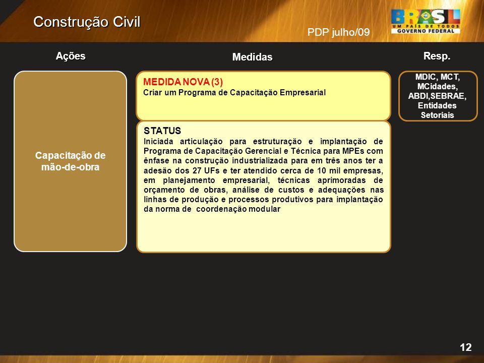 Construção Civil PDP julho/09 12 Ações Medidas Resp. MEDIDA NOVA (3)