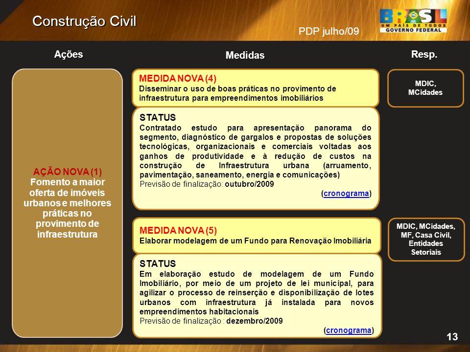 Construção Civil PDP julho/09 13 Ações Medidas Resp. MEDIDA NOVA (4)
