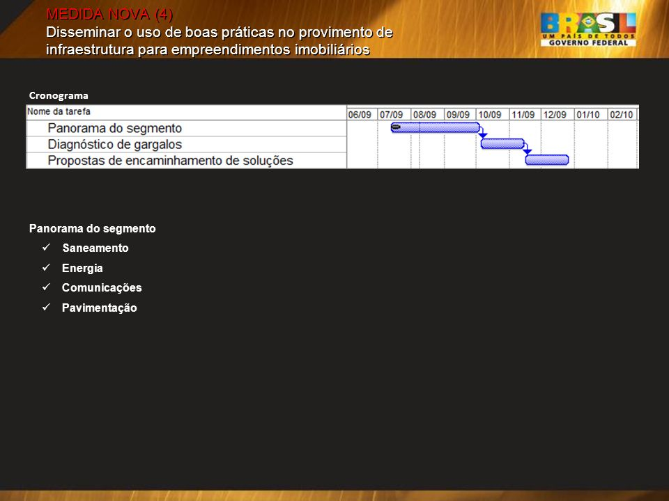 MEDIDA NOVA (4) Disseminar o uso de boas práticas no provimento de infraestrutura para empreendimentos imobiliários