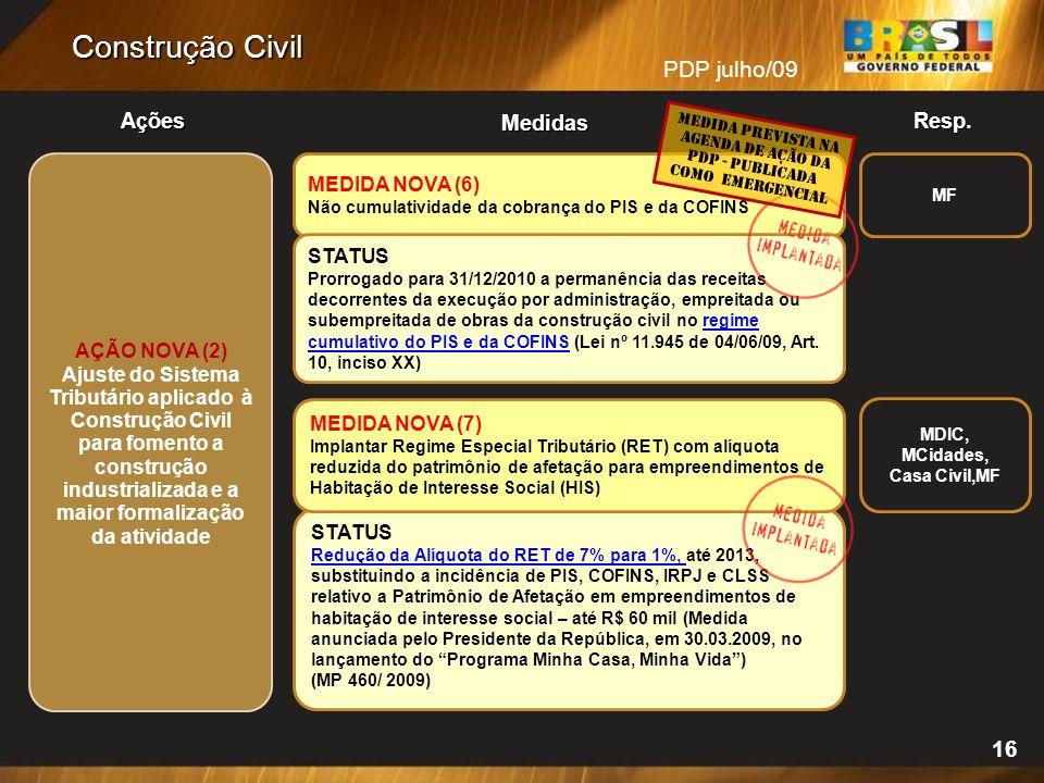 Construção Civil PDP julho/09 16 Ações Medidas Resp. MEDIDA NOVA (6)
