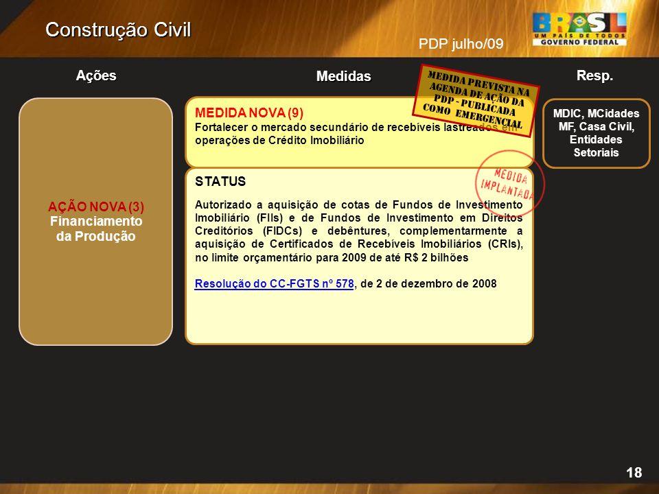 Construção Civil PDP julho/09 18 Ações Medidas Resp. MEDIDA NOVA (9)