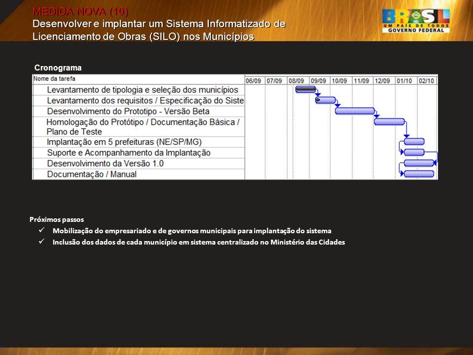 MEDIDA NOVA (10) Desenvolver e implantar um Sistema Informatizado de Licenciamento de Obras (SILO) nos Municípios