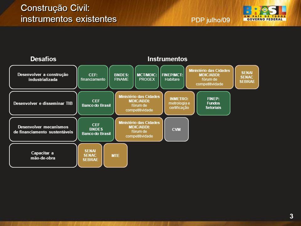 Construção Civil: instrumentos existentes