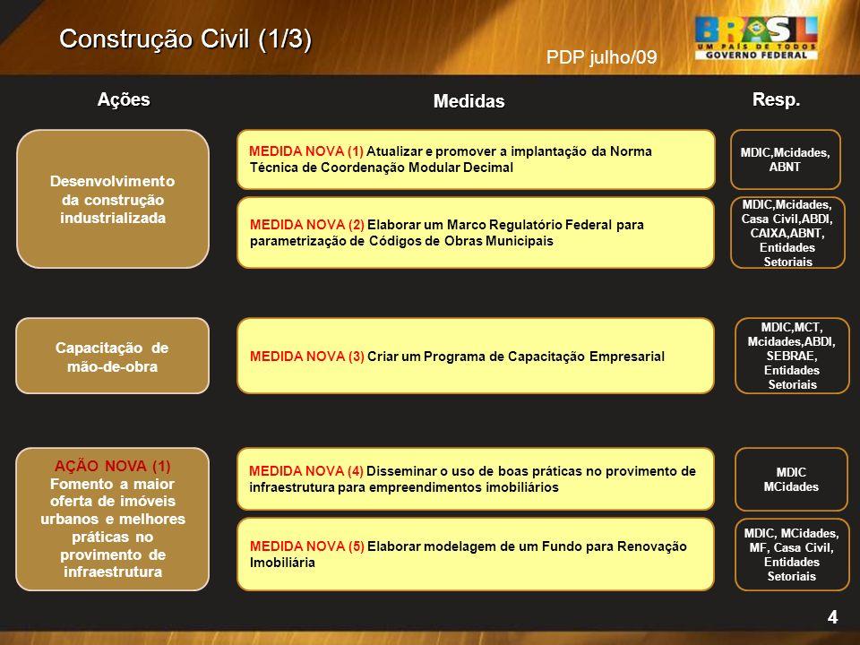 Construção Civil (1/3) PDP julho/09 4 Ações Medidas Resp.