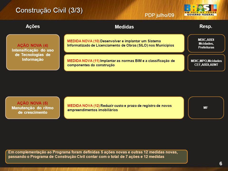 Construção Civil (3/3) PDP julho/09 6 Ações Medidas Resp.