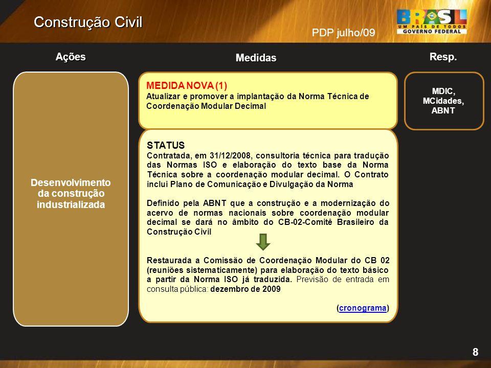 Construção Civil PDP julho/09 8 Ações Medidas Resp. MEDIDA NOVA (1)