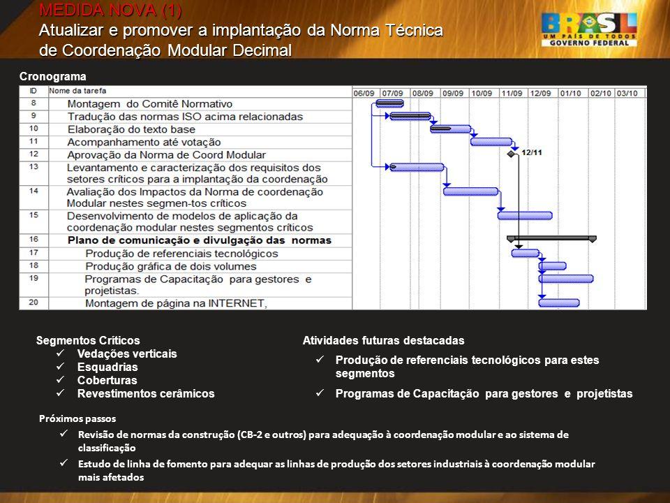 MEDIDA NOVA (1) Atualizar e promover a implantação da Norma Técnica de Coordenação Modular Decimal