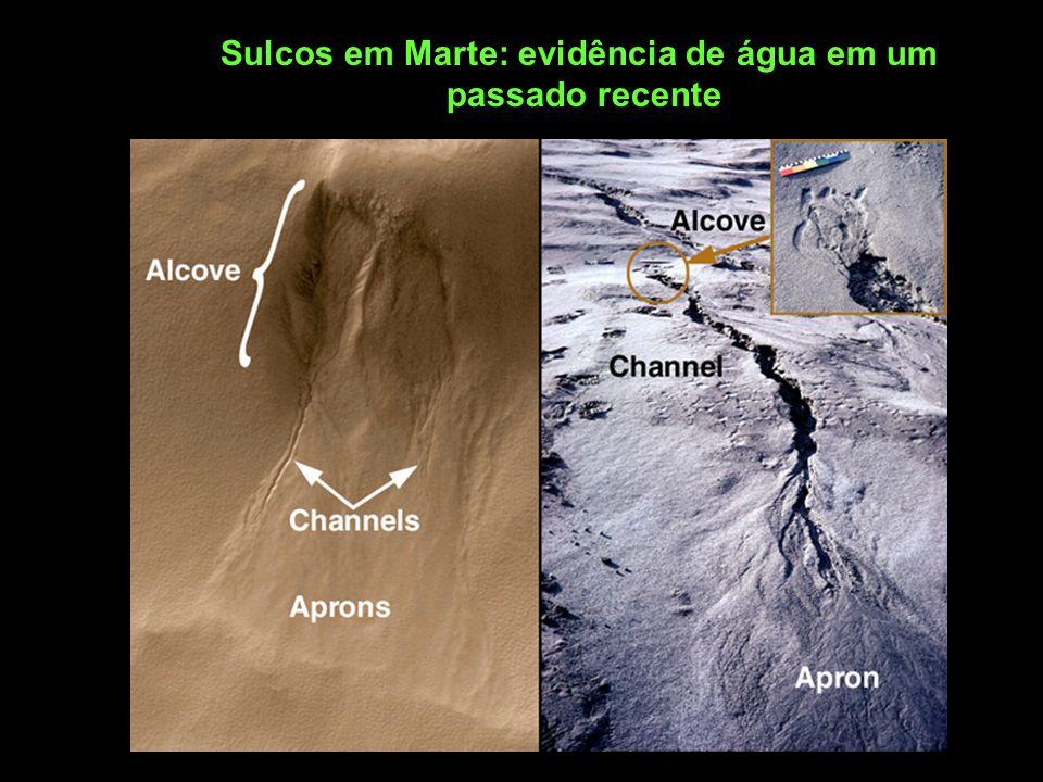 Sulcos em Marte: evidência de água em um