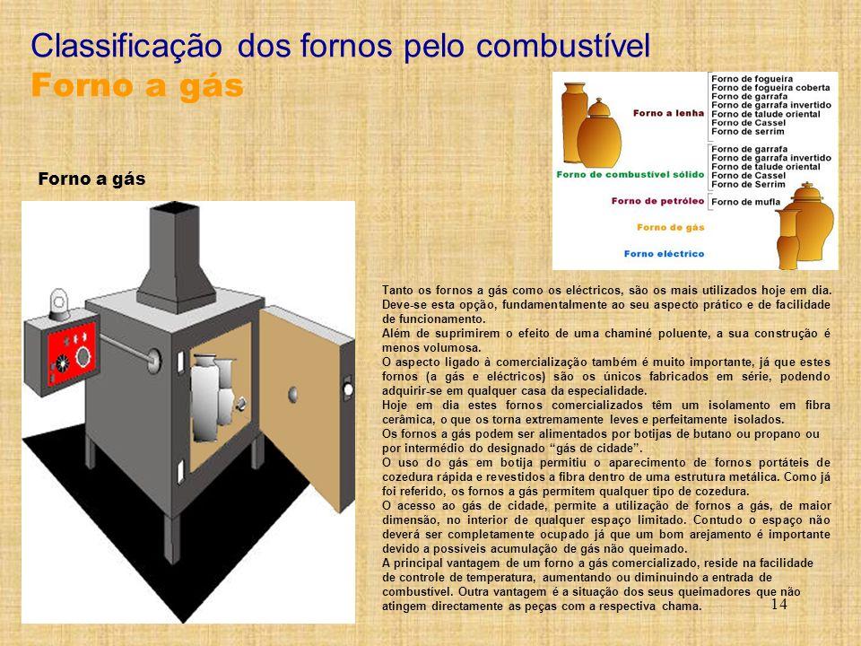 Classificação dos fornos pelo combustível Forno a gás