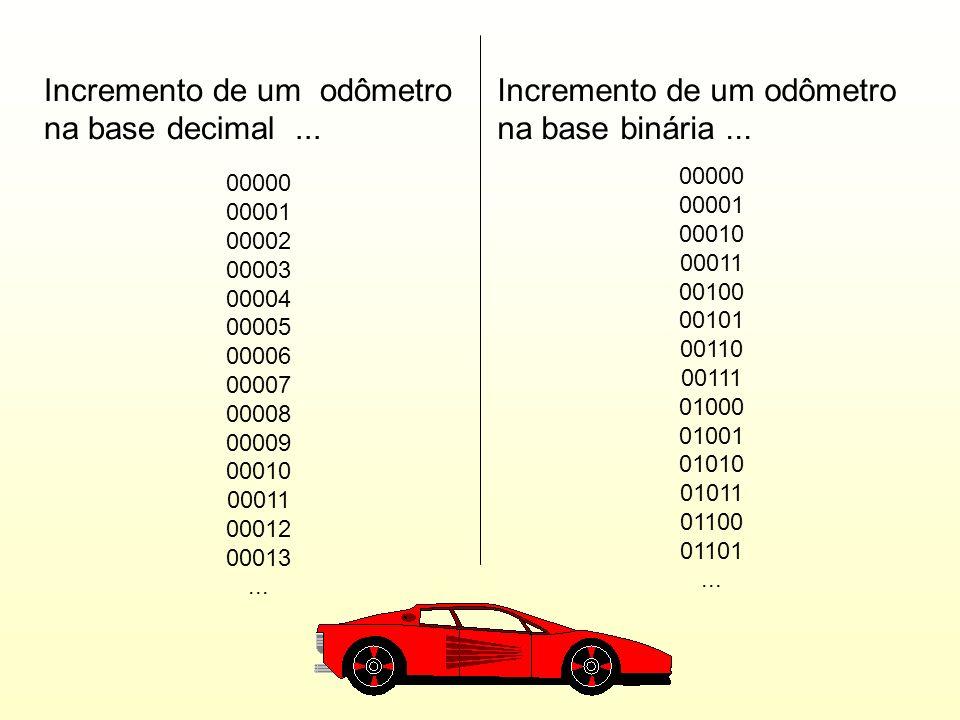 Incremento de um odômetro na base decimal ...