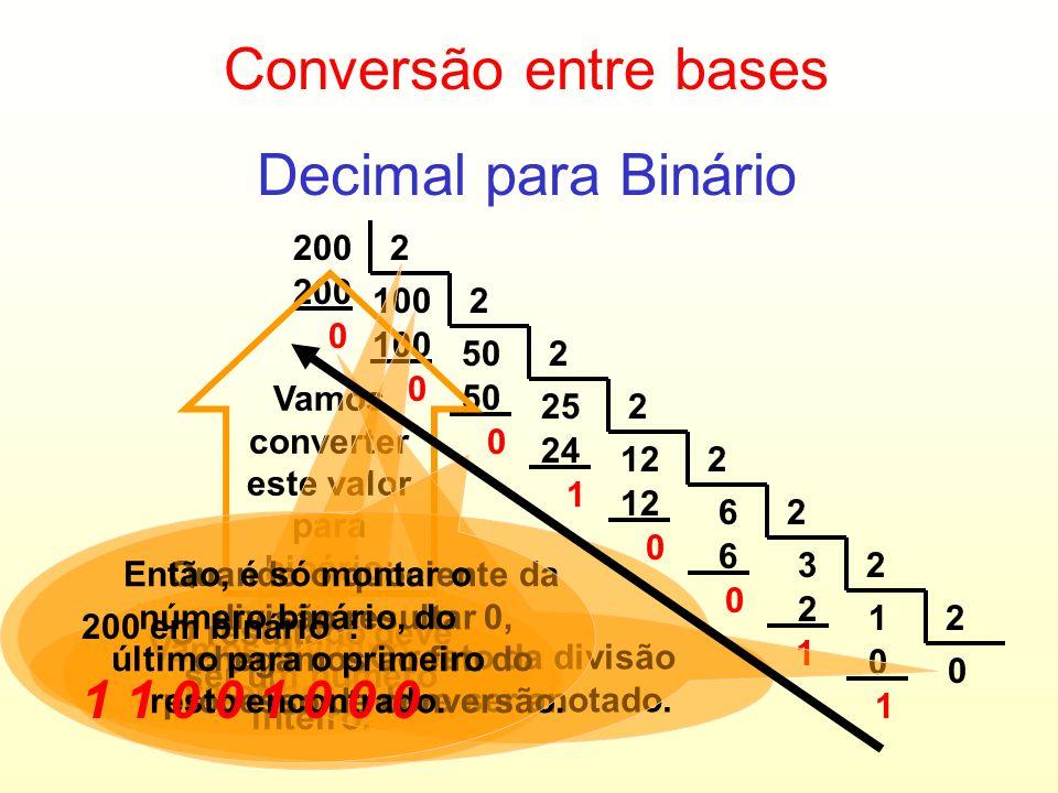 Conversão entre bases Decimal para Binário 1 1 0 0 1 0 0 0 200 2 200
