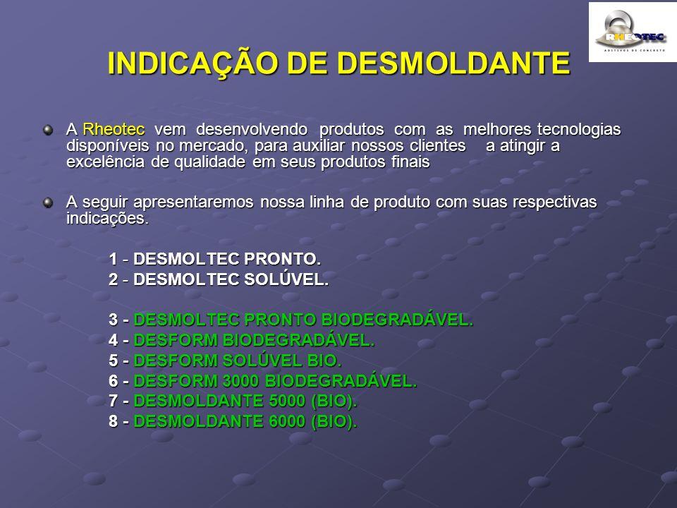 INDICAÇÃO DE DESMOLDANTE