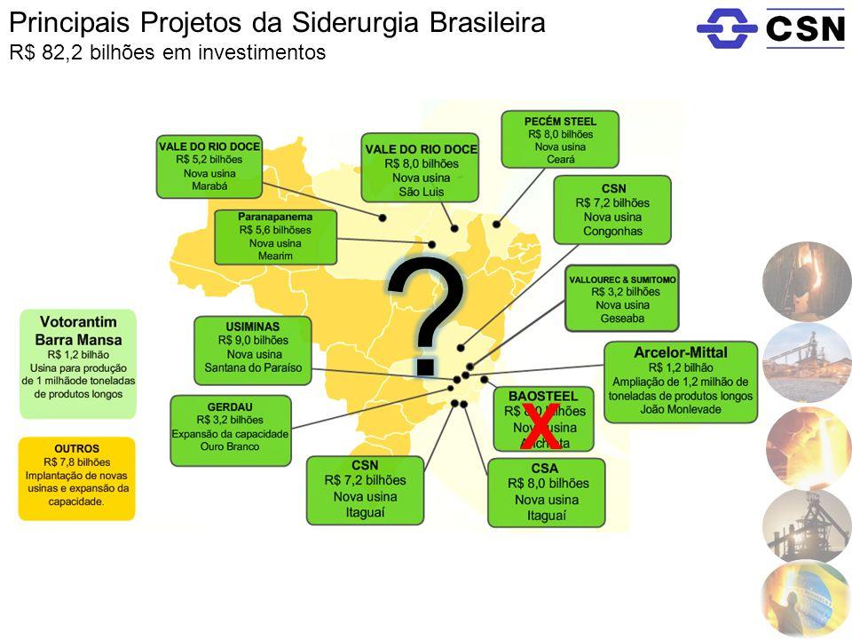 X Principais Projetos da Siderurgia Brasileira