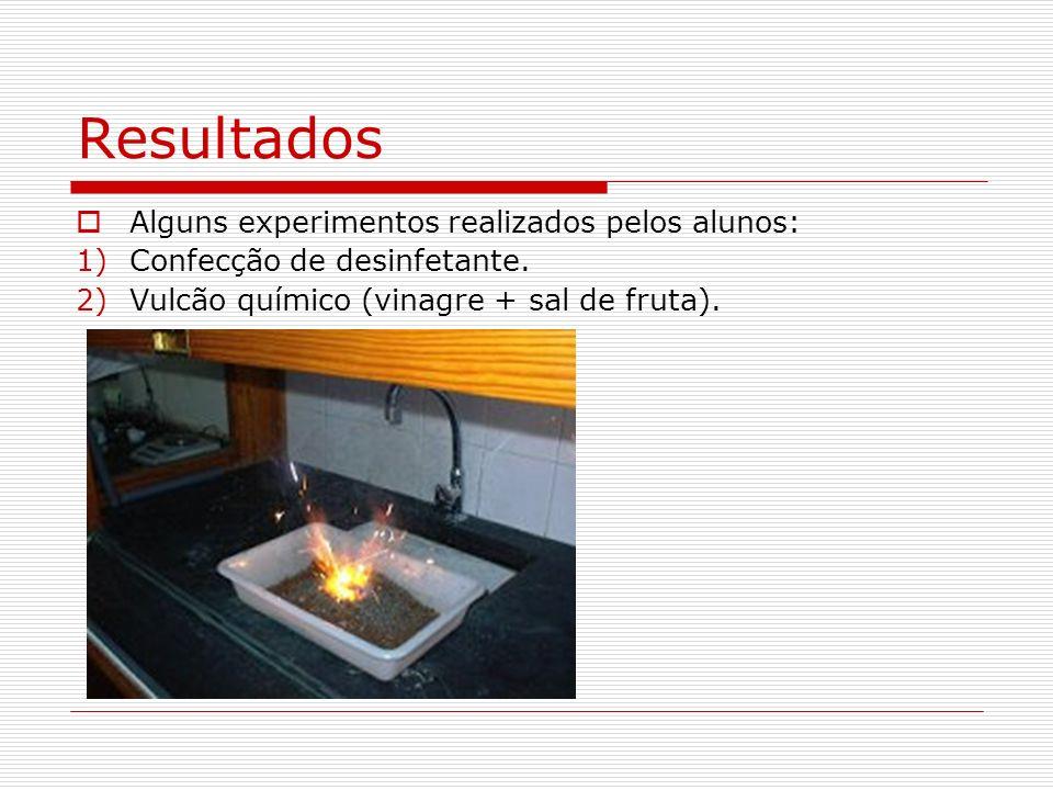 Resultados Alguns experimentos realizados pelos alunos: