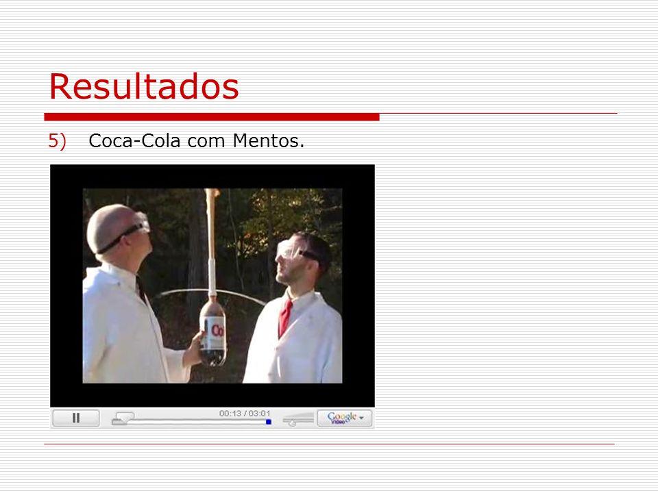 Resultados Coca-Cola com Mentos.
