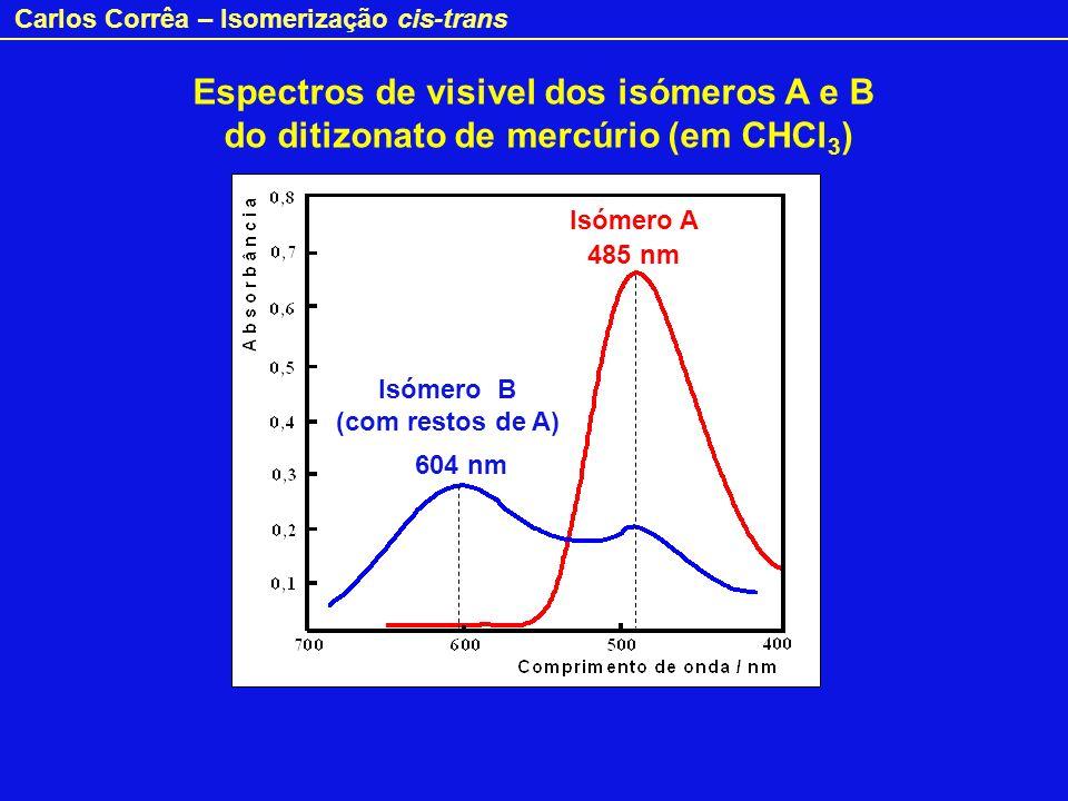 Espectros de visivel dos isómeros A e B