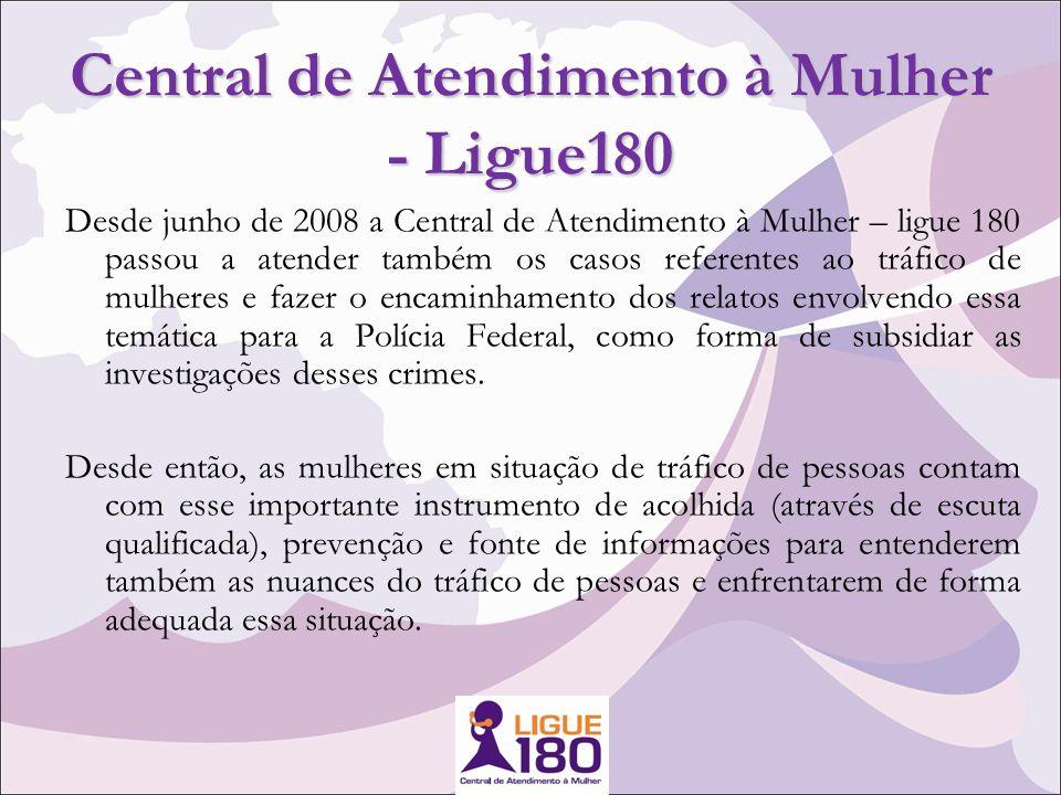 Central de Atendimento à Mulher - Ligue180