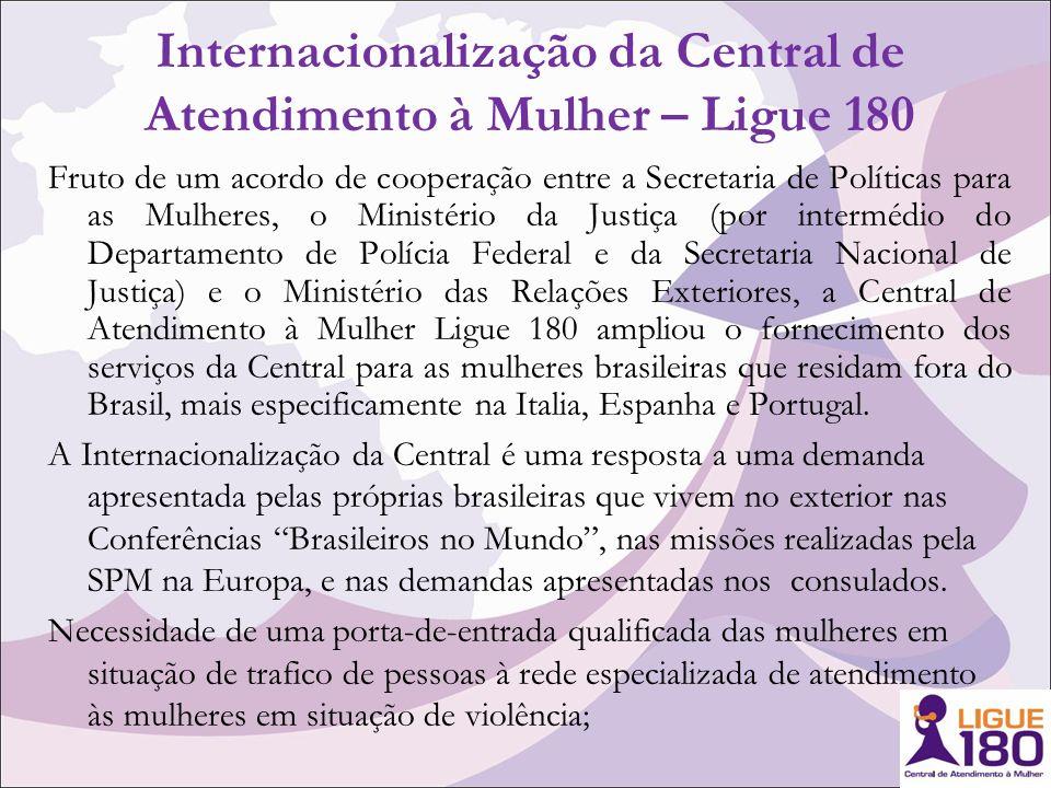 Internacionalização da Central de Atendimento à Mulher – Ligue 180