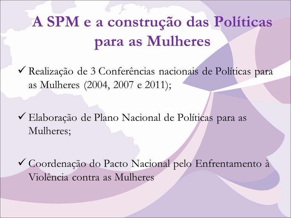 A SPM e a construção das Políticas para as Mulheres