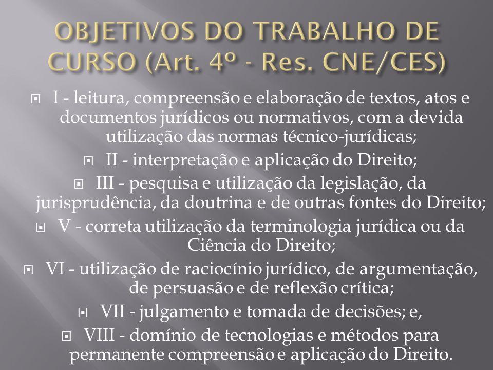 OBJETIVOS DO TRABALHO DE CURSO (Art. 4º - Res. CNE/CES)