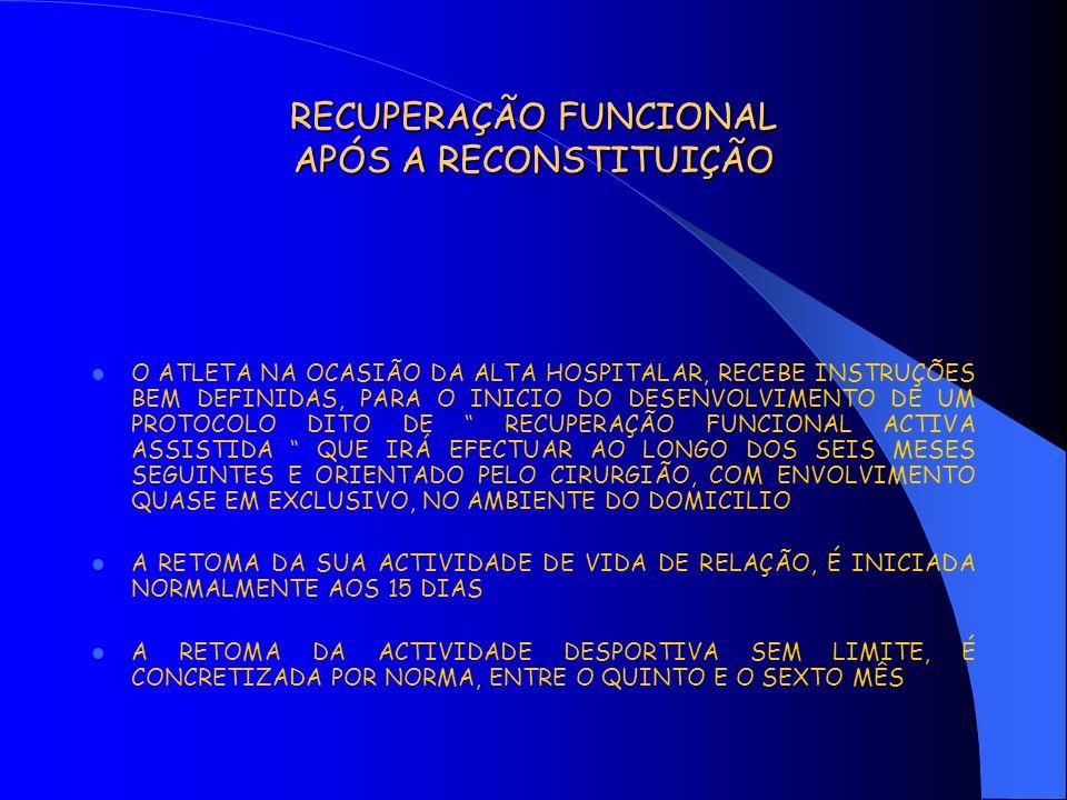 RECUPERAÇÃO FUNCIONAL APÓS A RECONSTITUIÇÃO