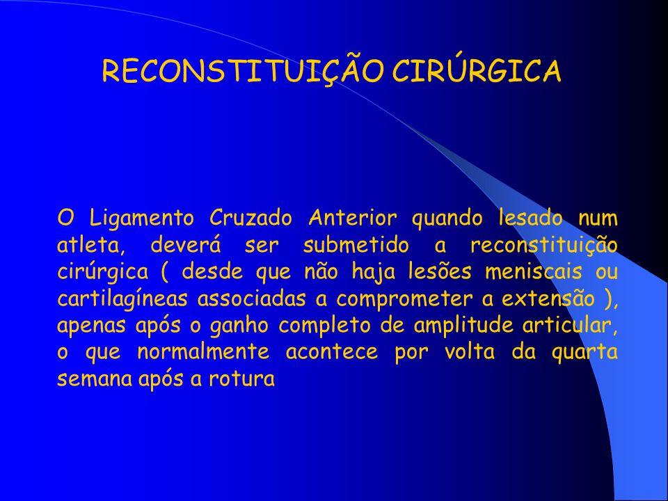 RECONSTITUIÇÃO CIRÚRGICA
