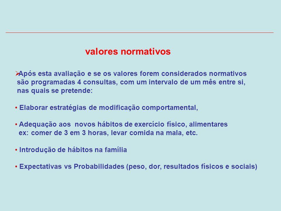 valores normativos Após esta avaliação e se os valores forem considerados normativos.