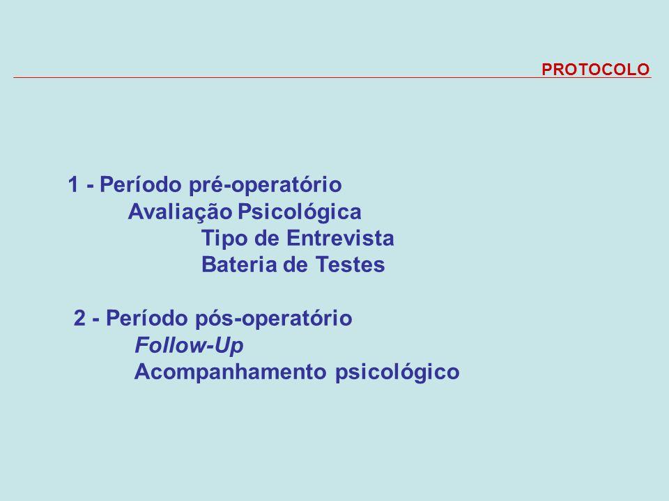 1 - Período pré-operatório Avaliação Psicológica Tipo de Entrevista