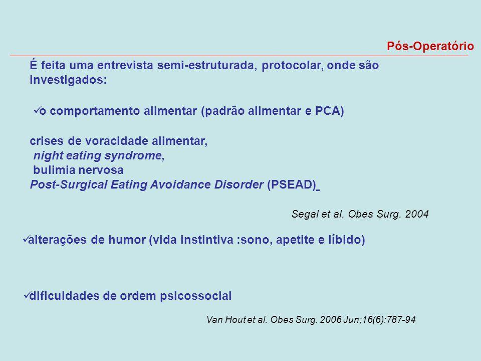 o comportamento alimentar (padrão alimentar e PCA)