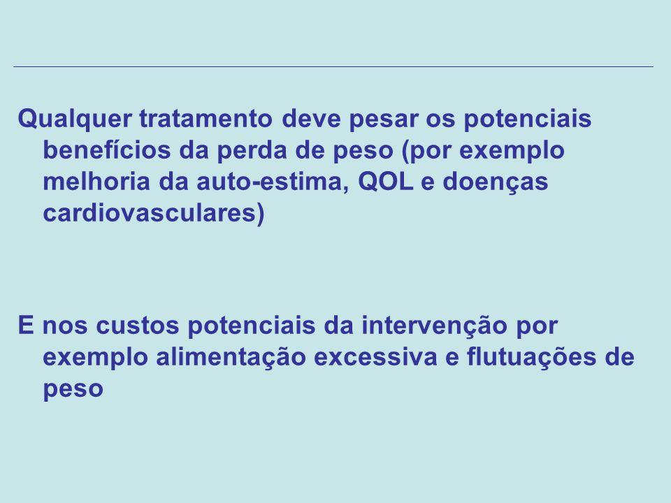 Qualquer tratamento deve pesar os potenciais benefícios da perda de peso (por exemplo melhoria da auto-estima, QOL e doenças cardiovasculares)