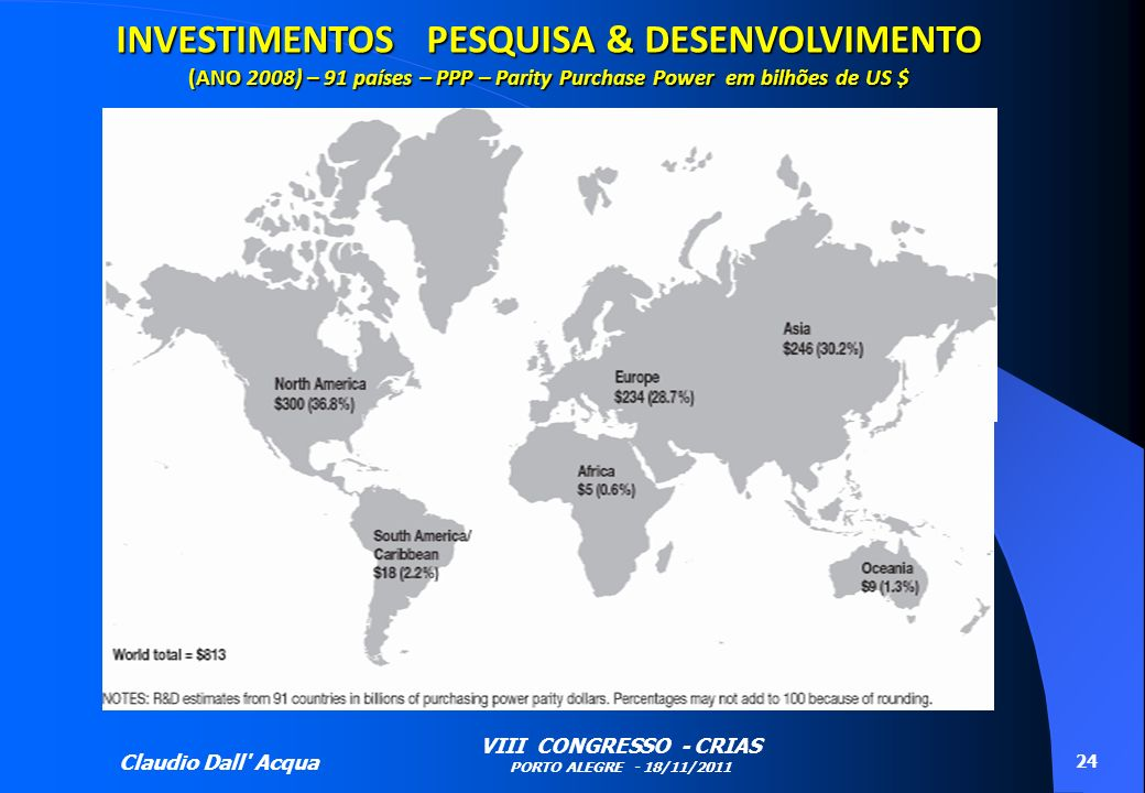 INVESTIMENTOS PESQUISA & DESENVOLVIMENTO (ANO 2008) – 91 países – PPP – Parity Purchase Power em bilhões de US $