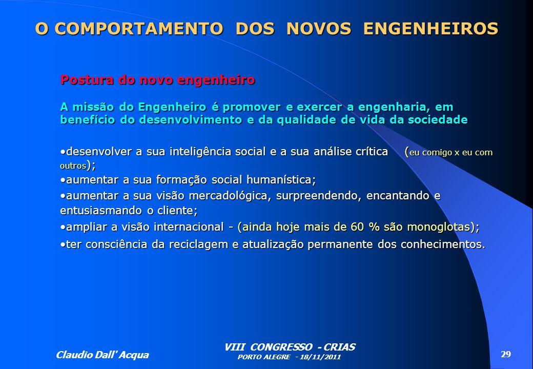 O COMPORTAMENTO DOS NOVOS ENGENHEIROS