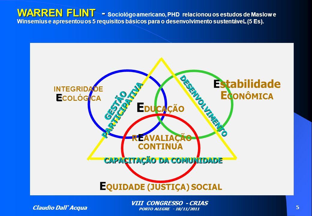 EDUCAÇÃO Estabilidade ECONÔMICA EQUIDADE (JUSTIÇA) SOCIAL