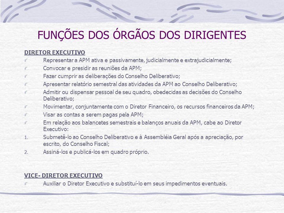 FUNÇÕES DOS ÓRGÃOS DOS DIRIGENTES