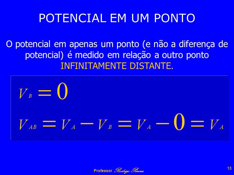 POTENCIAL EM UM PONTO O potencial em apenas um ponto (e não a diferença de potencial) é medido em relação a outro ponto INFINITAMENTE DISTANTE.