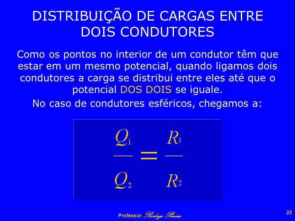 DISTRIBUIÇÃO DE CARGAS ENTRE DOIS CONDUTORES