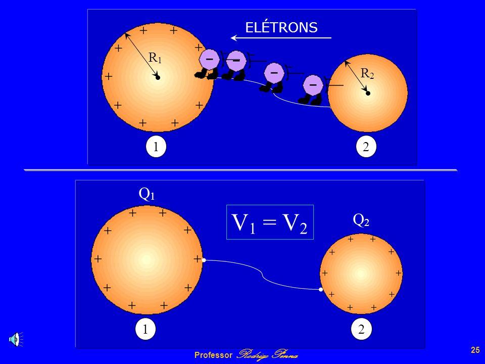 ELÉTRONS 1 R1 2 R2 1 2 V1 = V2 Q1 Q2