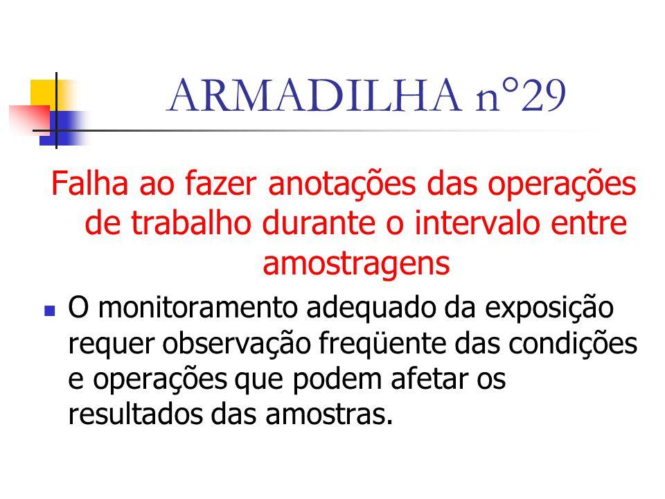 ARMADILHA n°29 Falha ao fazer anotações das operações de trabalho durante o intervalo entre amostragens.