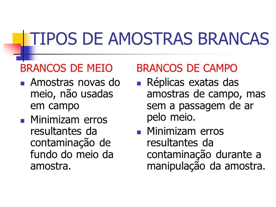 TIPOS DE AMOSTRAS BRANCAS