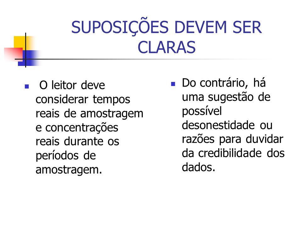SUPOSIÇÕES DEVEM SER CLARAS