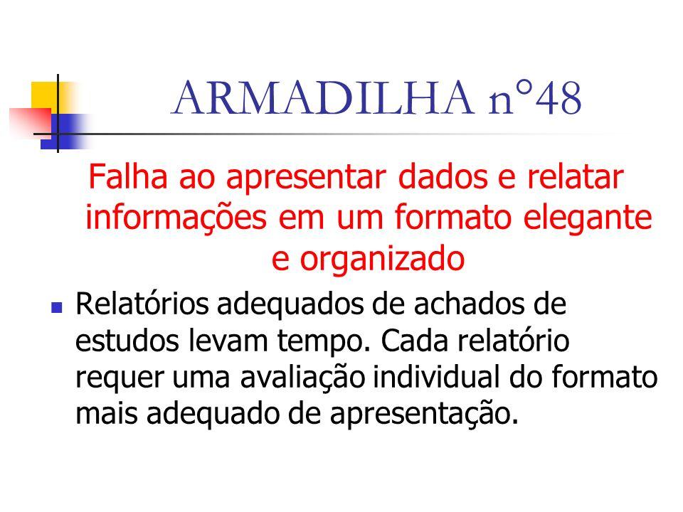 ARMADILHA n°48 Falha ao apresentar dados e relatar informações em um formato elegante e organizado.